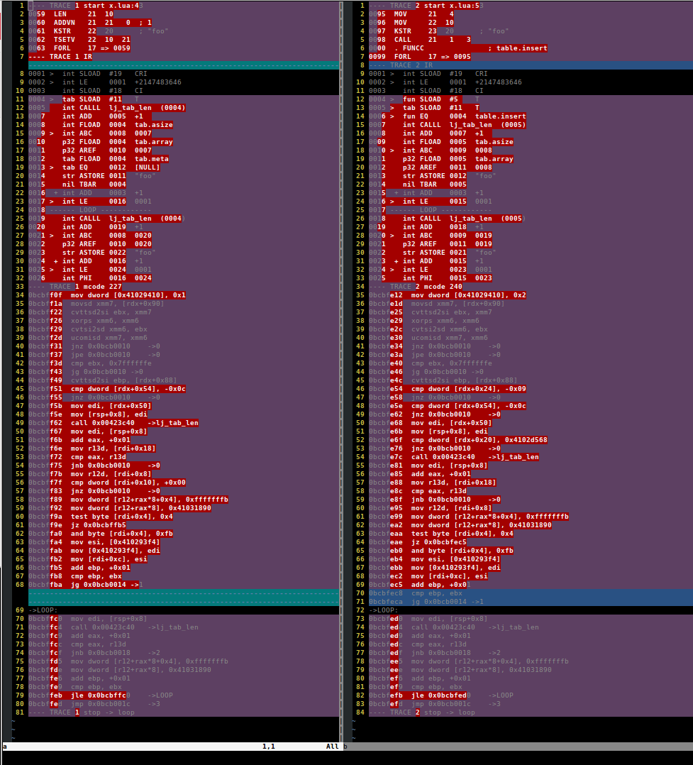 Fast(er)(est) Table Inserts in LuaJIT – Cryptobells